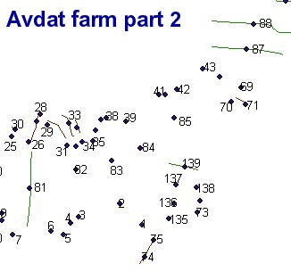 Hydrological Study of Ancient Farm at Avdat